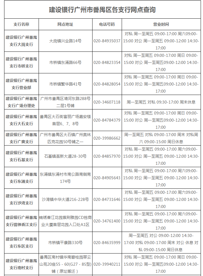 番禺哪里有广州银行_建设银行广州市番禺区各支行网点查询一览表_凤凰金融